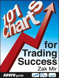 101 Charts for Trading Success by Zak Mir