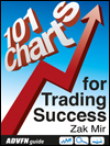 101 Charts for Trading Success